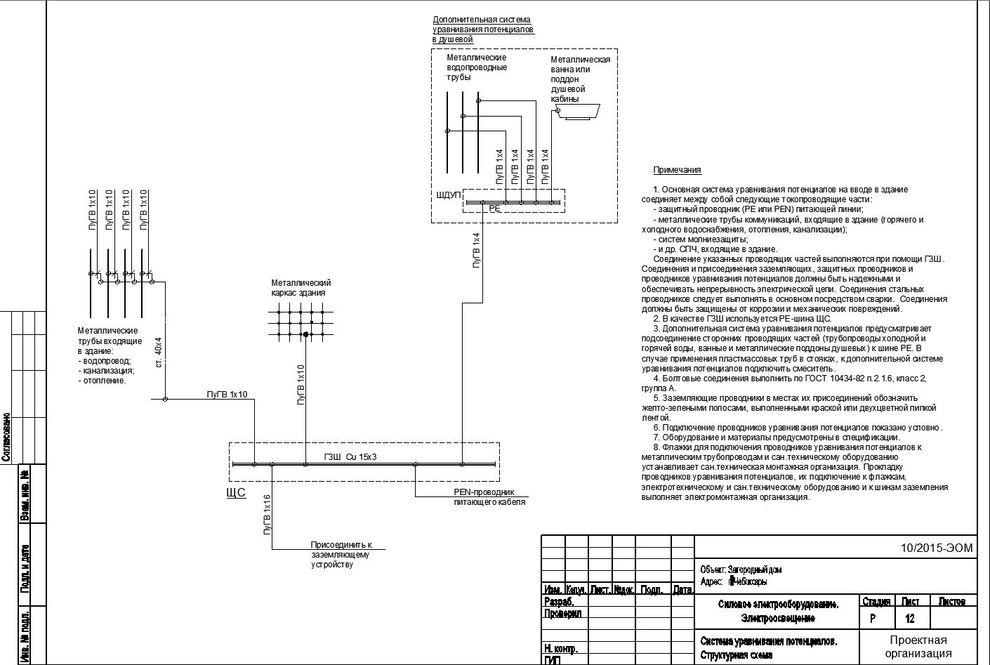 Скачать должностная инструкция оператора газовой котельной